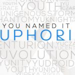 YU Yuphoria Launched at Rs. 6,999 – Specs, Review